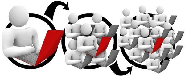 kozossegi-media-cross-offline-marketing