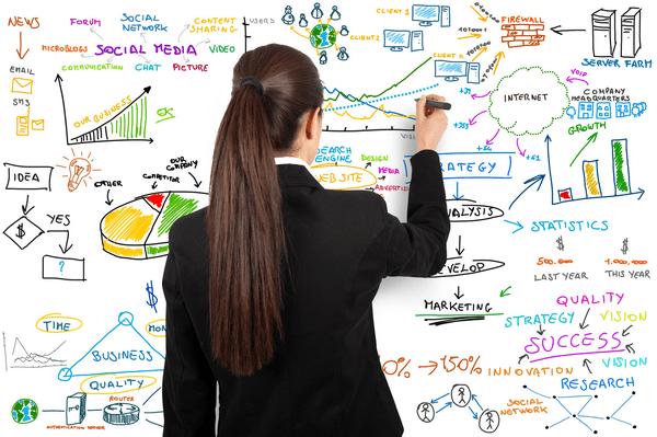 Marketing stratégia készítés és marketingterv a Marketing112-től