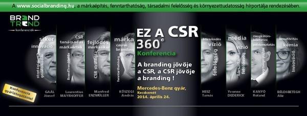 EzaCSR360